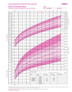 also infant girl who growth chart rh oscarmanual