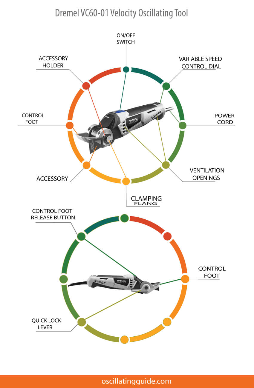 dremel velocity Review the best oscillating tool diagram .jpg