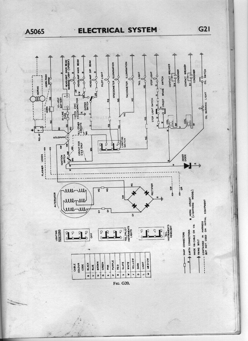 hight resolution of bsa wiring diagrams