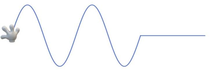 onde progressive dans corde