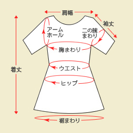 size-onepiece[1]