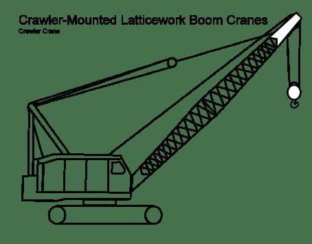 OSHAcademy Course 158 Crane Safety: Basic Module 1