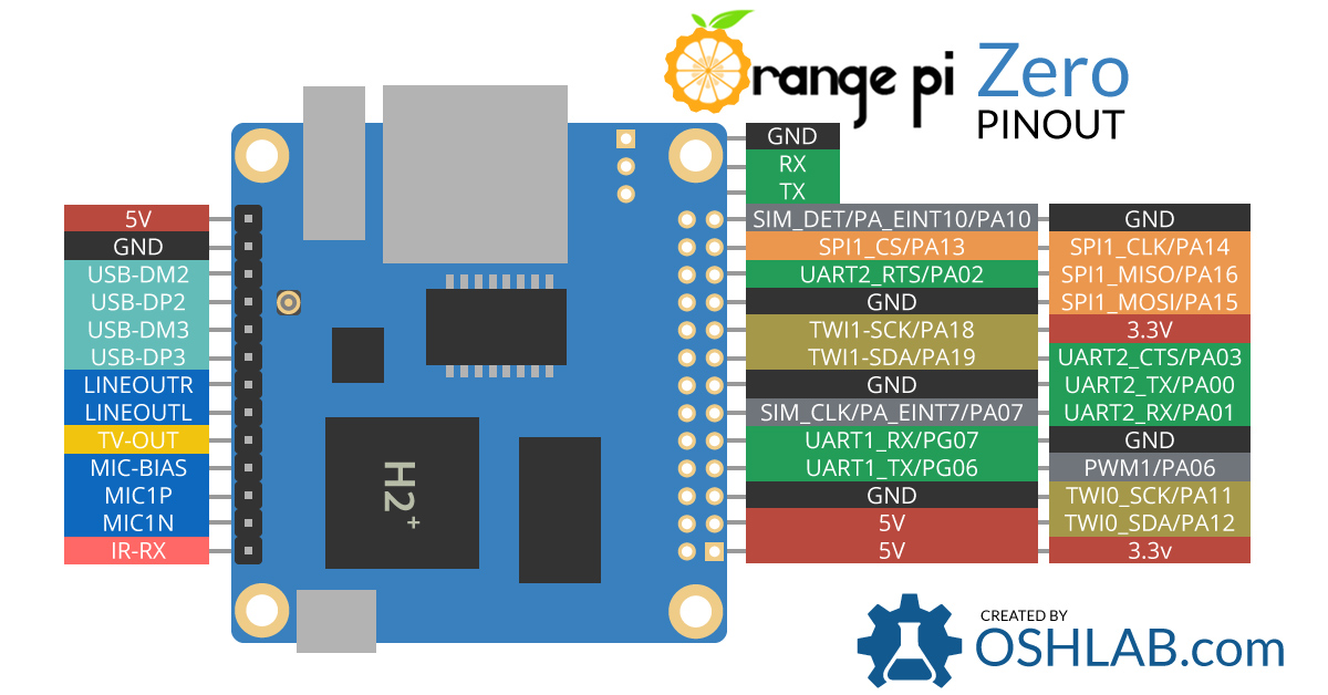 Orange Pi Zero Pinout - OSH Lab