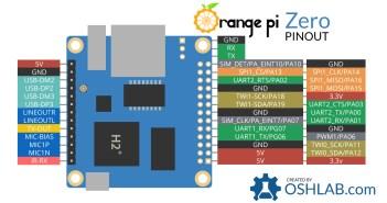 orange pi Archives - OSH Lab