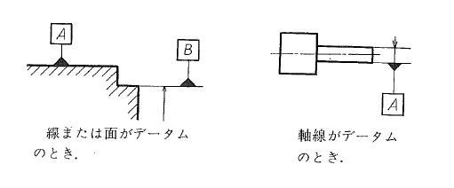 ・実踐!幾何公差