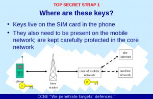 Diagram s zpřísně tajného slajdu z prezentace GCHQ