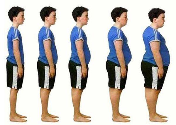 evolucion sobrepeso