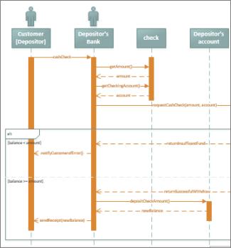 uml component diagram visio 2013 gems pressure transducer wiring sequence