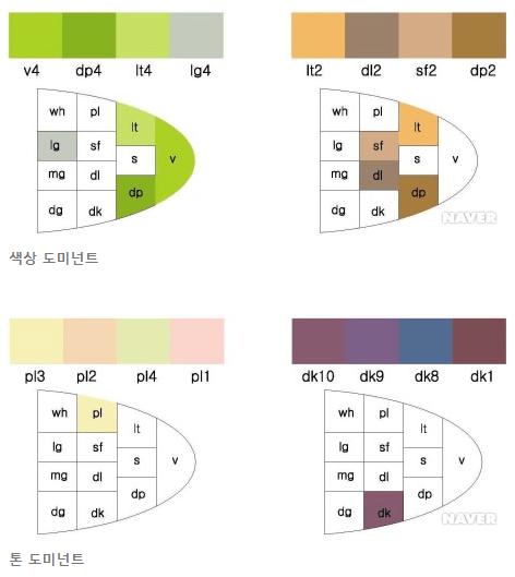 도미넌트,dominant,도미넌트배색,배색효과,배색기법,color,통일감