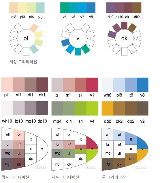 그라데이션,그라데이션효과,컬러,컬러배색,색상배색,color,gradation,단계적