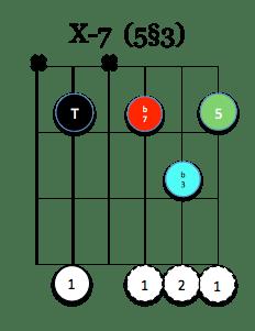 X-7 (5§3)