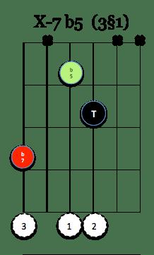 X-7 b5 (3§1)