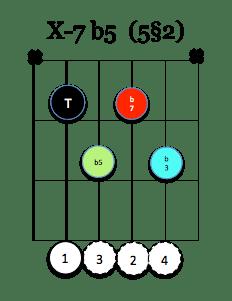 X-7 b5 (5§2)