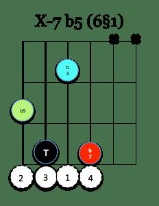 X-7 b5 (6§1)
