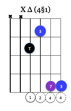 X Maj7 (4§1)