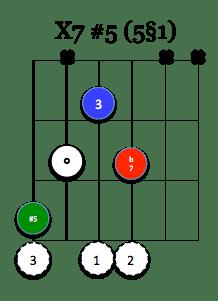 X7 #5 (6§3)