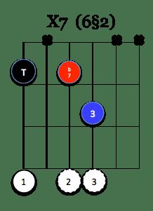 X7 (6§2)