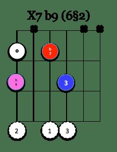 X7 b9(6§2)