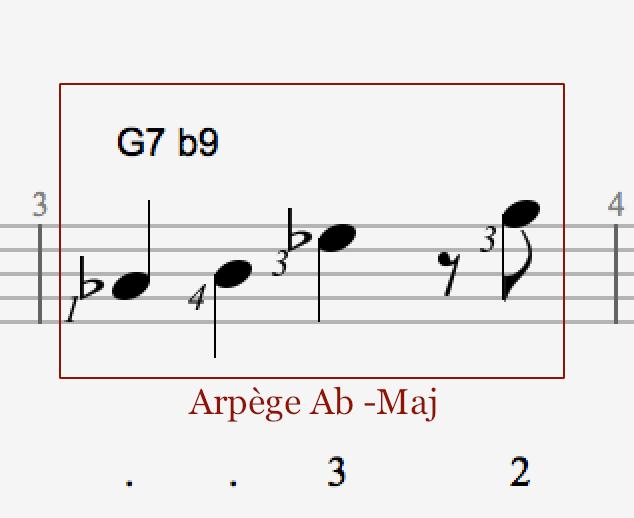 Partition phrase 12 - 2ème mesure