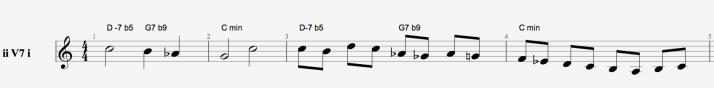 ii-v7-i-en-c-pratique-gamme-mineure