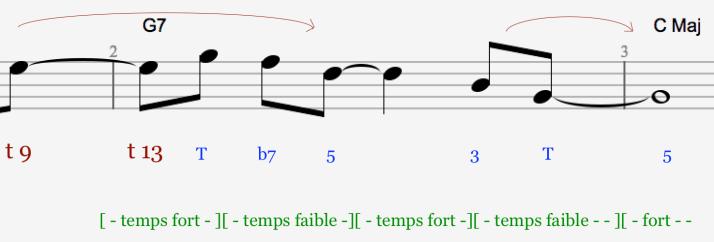 tension-resolution-sur-v7-g7