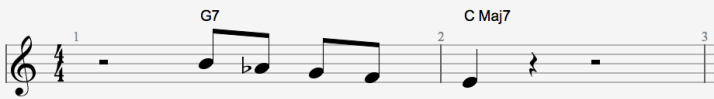 Exemple pattern V I en notes