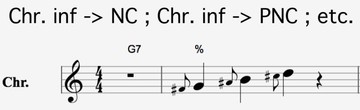 chr inf -> NC ; chr inf -> PNC