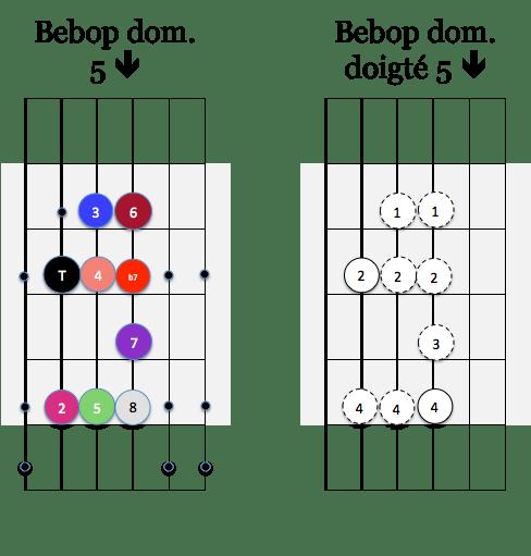 gamme Bebop dom 5 down