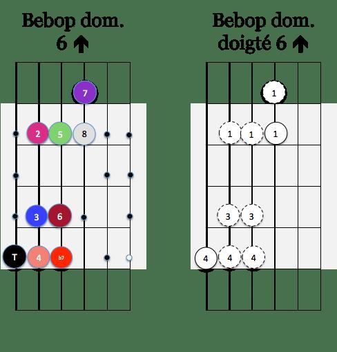 gamme Bebop dom 6 up