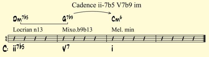 Cadence ii-7b5 V7b9 im
