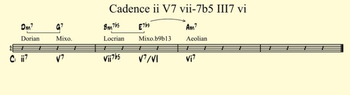 Cadence ii V7 vii-7b5 III7 vi