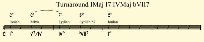 Turnaround IMaj I7 IVMaj bVII7
