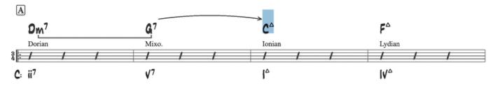 C ionien exemple 2