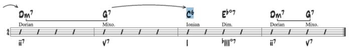 C ionien exemple 4