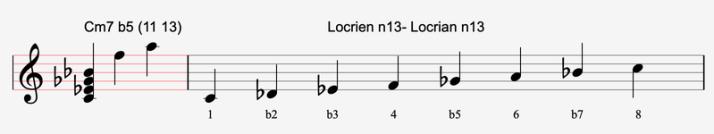 C locrien n13