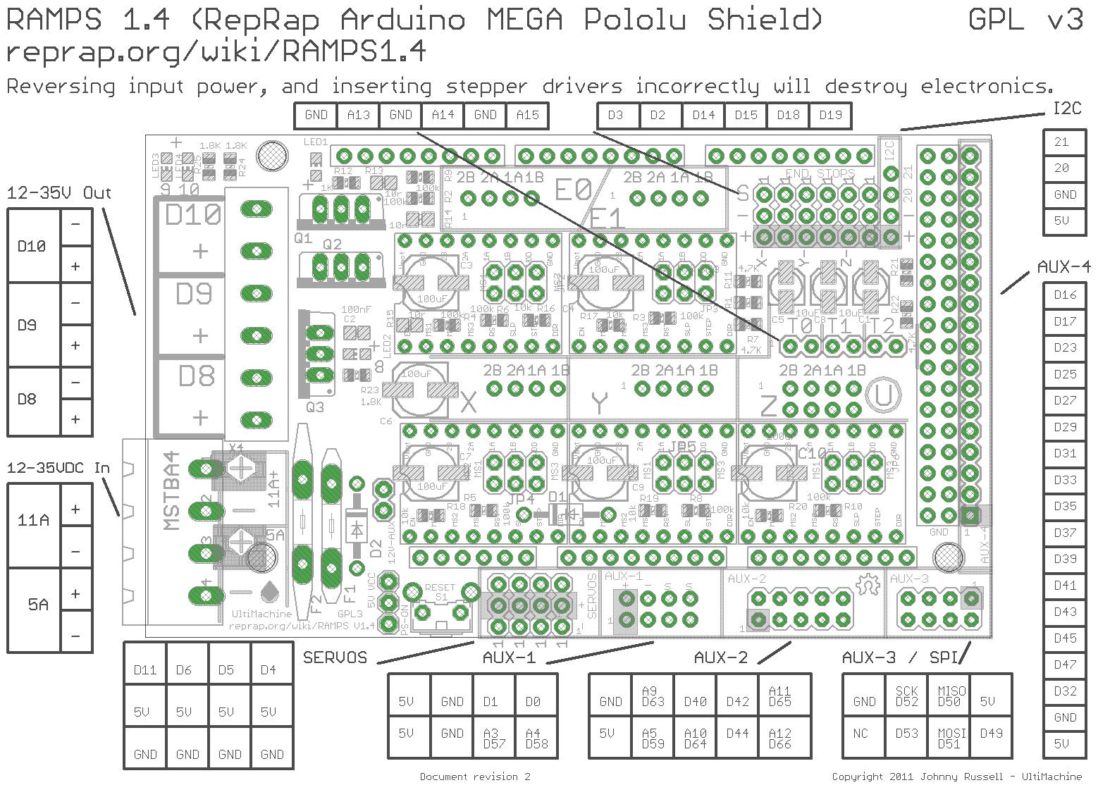 reprap wiring diagram zenith updraft carburetor ramps1 4 3d printer circuit connection graph