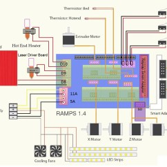 Reprap Wiring Diagram Household India Ramps1 4 3d Printer Circuit Connection Graph