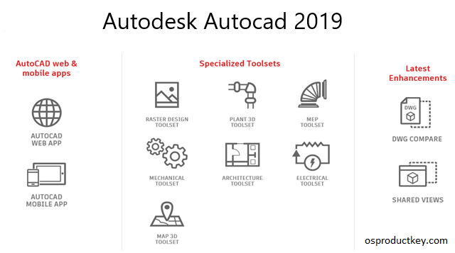 AutoCAD 2019 Crack With Activation Key Full Download for {Mac+Win}