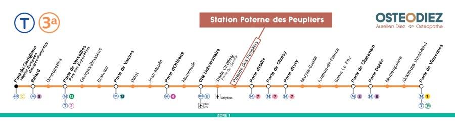 Itinéraire Cabinet osteopathe Paris Hopital privé des Peupliers - Aurelien Diez - OSTEODIEZ - T3a