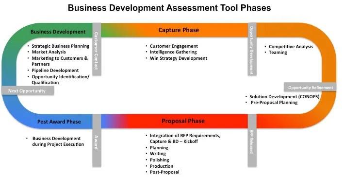 business proposal for website development pdf