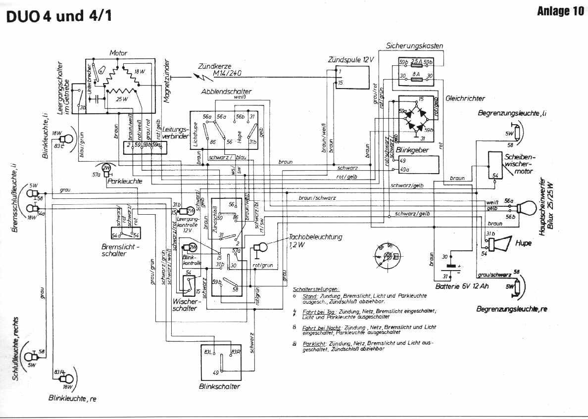 Simson S50 B2 Schaltplan