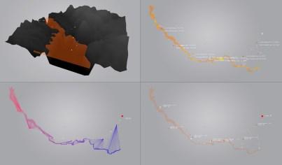 Complete simulation
