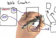 Web Crawlers