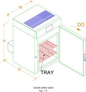 Door open view stability chamber