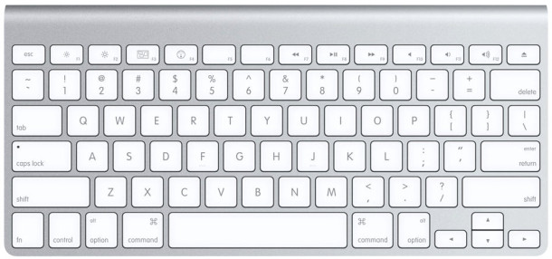 euro sign mac keyboard uk