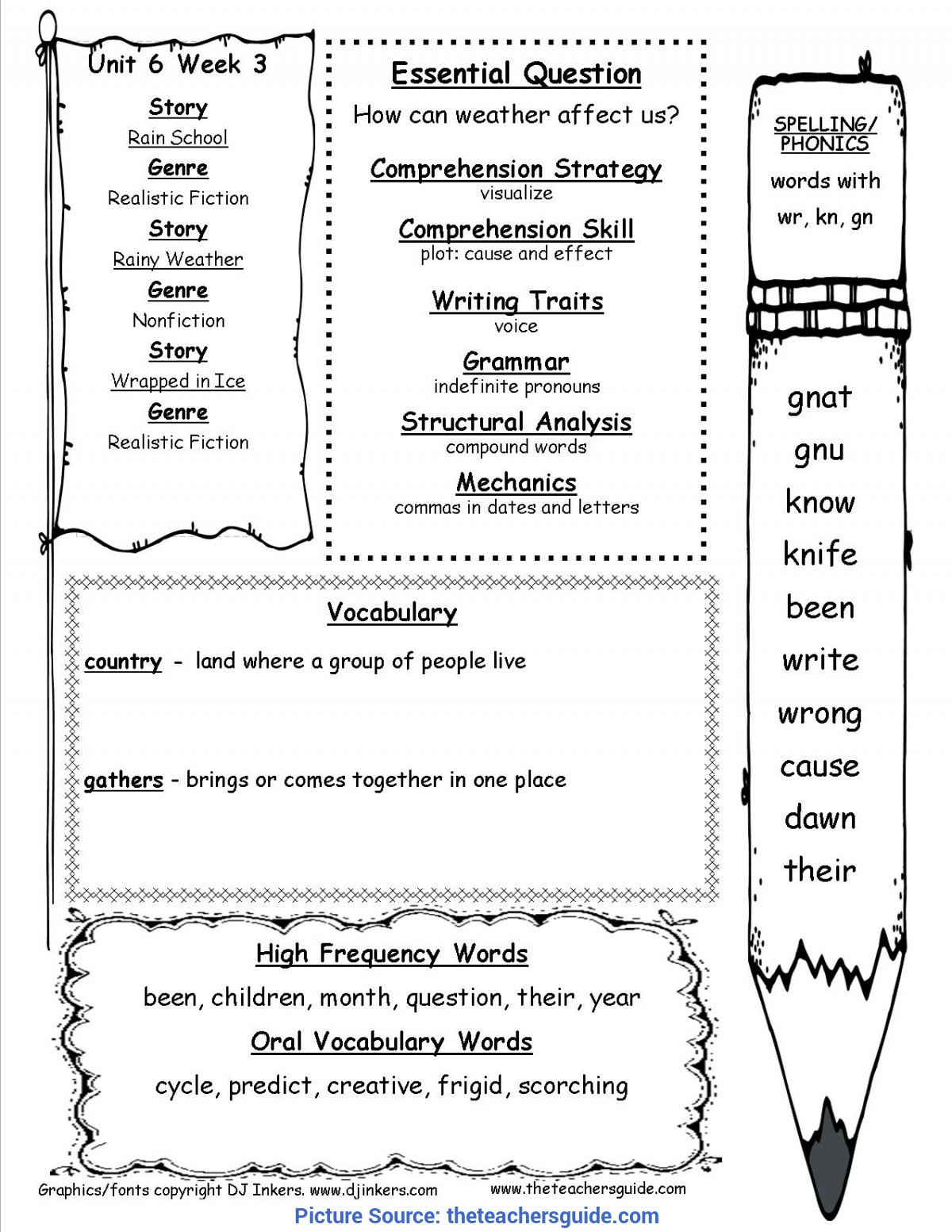 Interesting Detailed Lesson Plan In Elementary Grade 1
