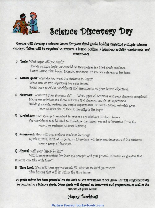 small resolution of Complex 7Th Grade Science Lesson Plans Worksheets For All   Download And  Share Worksheets   Free O - Ota Tech