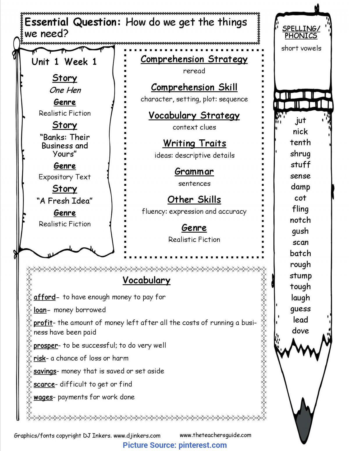 hight resolution of Typical Third Grade Social Studies Lesson Plans History Of Thanksgiving  -Power Point \u0026 Activities Pac - Ota Tech