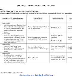Complex Social Studies Lesson Plan For 6Th Grade Worksheets For All    Download And Share Worksheets   Free O - Ota Tech [ 928 x 1200 Pixel ]