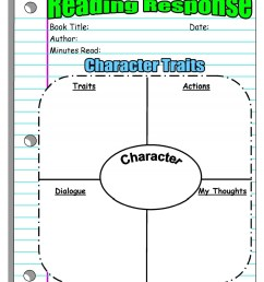 Fresh 3Rd Grade Lesson Plans For Character Traits 3Rd Grade Character Traits  - Lessons - Tes T - Ota Tech [ 1553 x 1200 Pixel ]